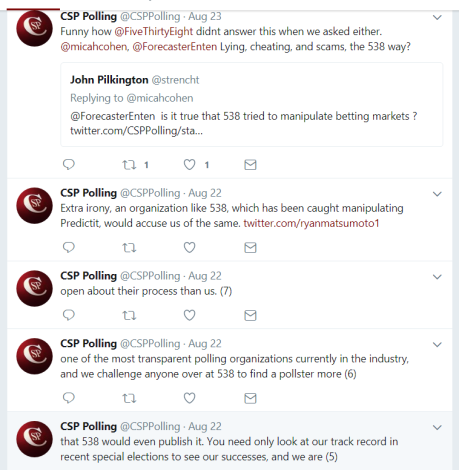Cropped screencap of CPS Polling Twitter feed